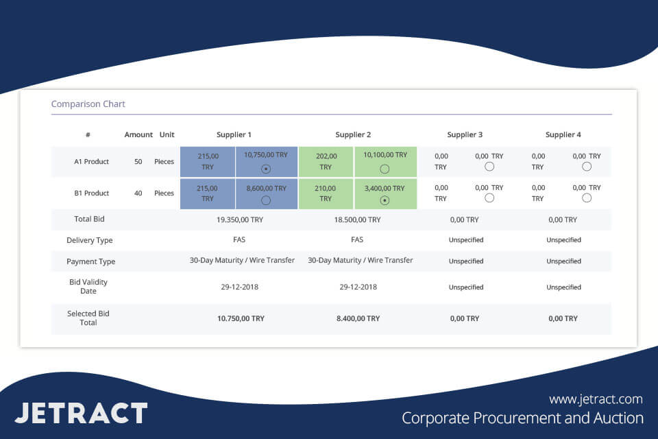 E-Procurement Comparison Chart